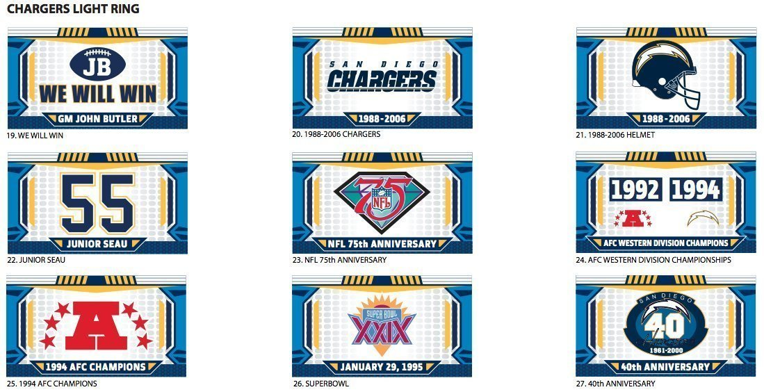 Chargers To Alter Look Of Qualcomm Stadium The San Diego