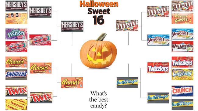 halloween sweet 16 semifinal