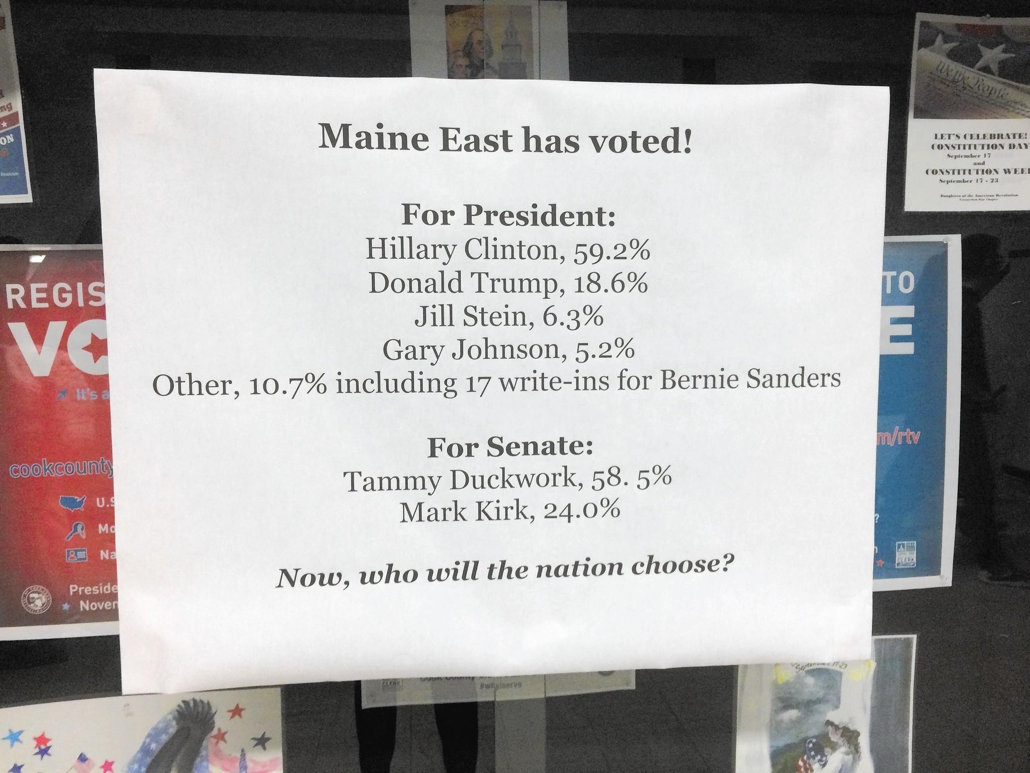 Maine East Students Choose Alumna Hillary Clinton In Mock