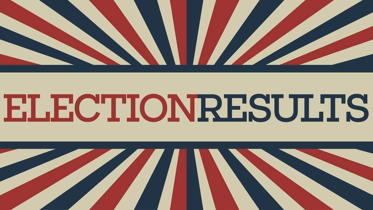 Volusia Property Appraiser Election