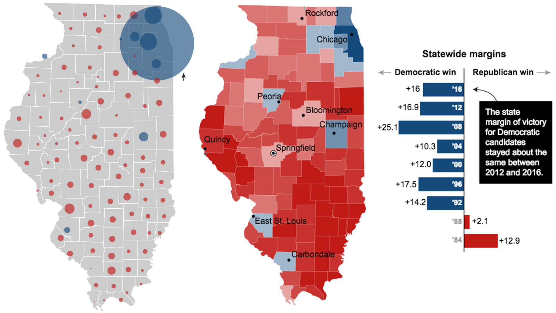 Illinois Presidential Vote Results By County Chicago Tribune - Us election results map change by age