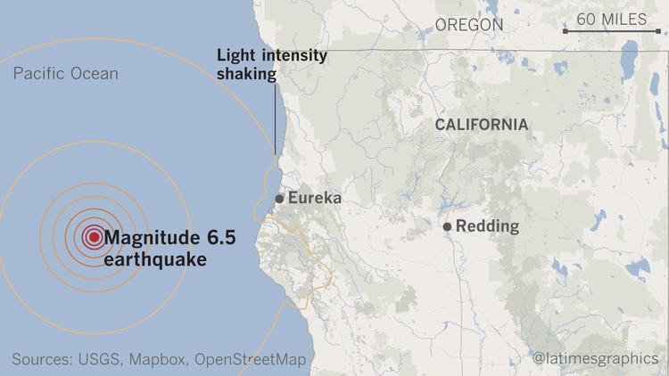 Magnitude 6.5 earthquake hits off Northern California coast