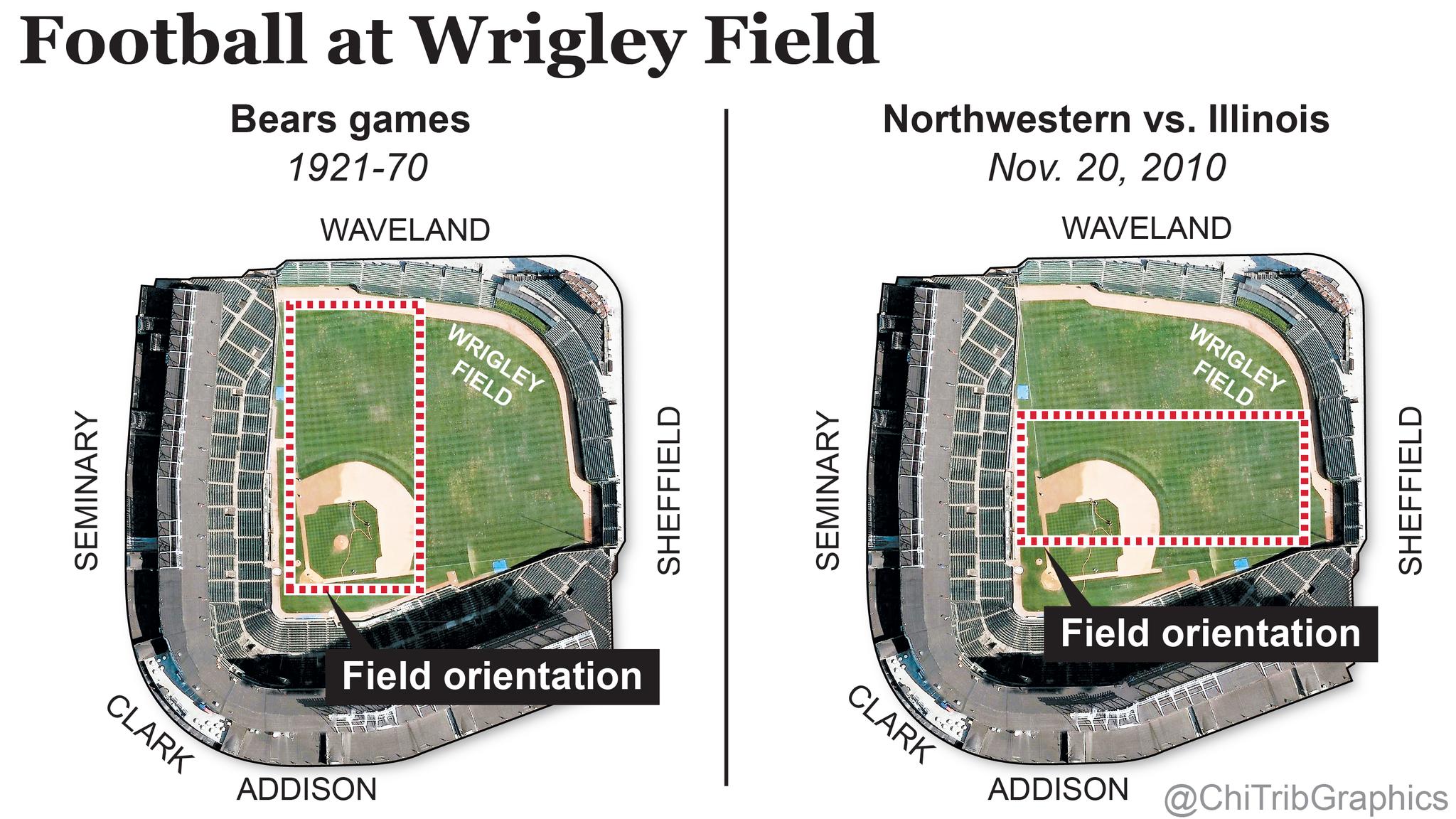 Diagram Previous Wrigley Field football configurations Chicago Tribune
