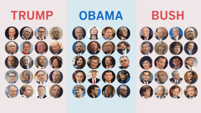 Comparing Donald Trump's cabinet