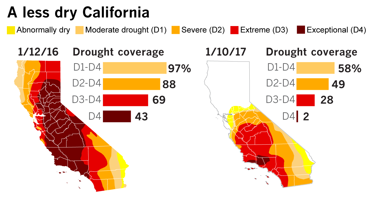 Call It The Southern California Drought Rain And Snow End - Us droup map california chage
