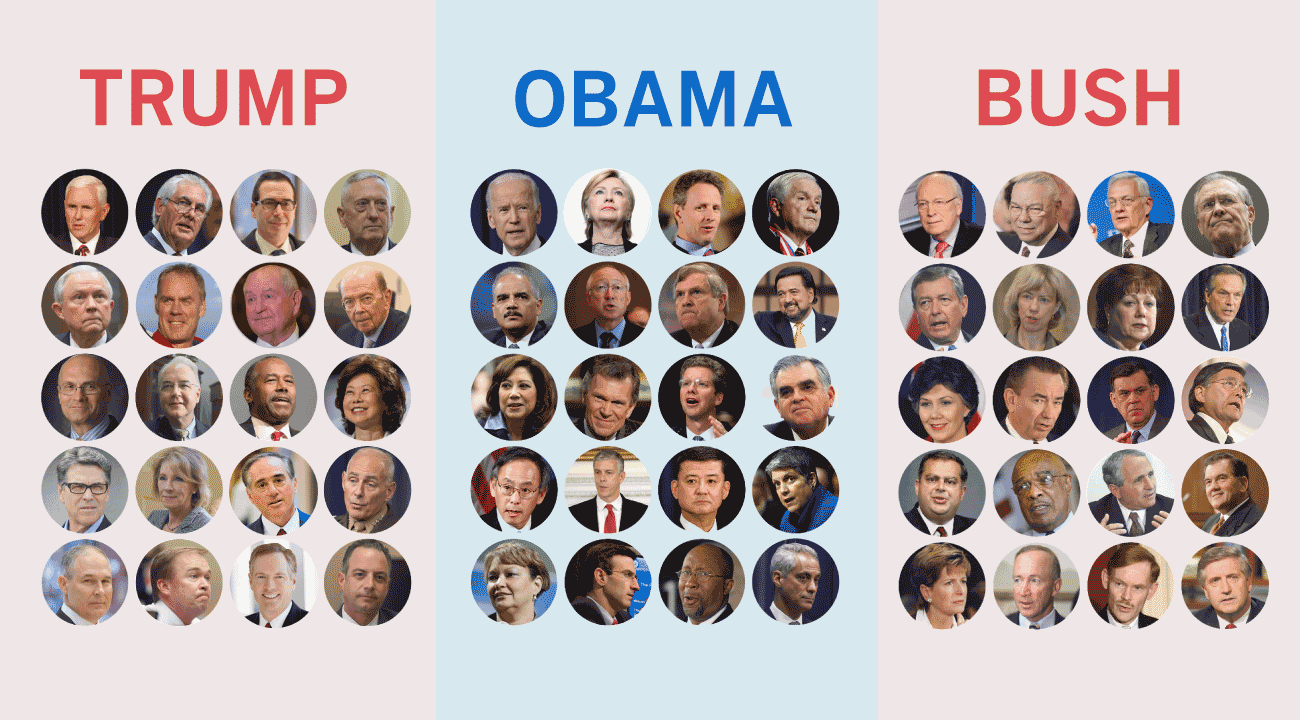 Obama And Cabinet How Trumps Cabinet Picks Compare To Obama And Bushs Nominees