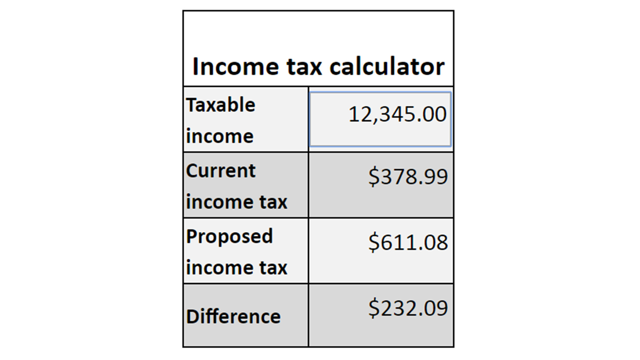 Sales tax calculator The Morning Call – Income Tax Calculator