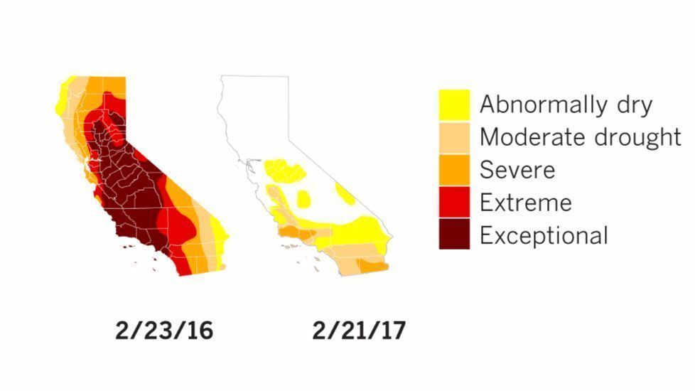 The verdict after all that rain? Most of California is out of the drought