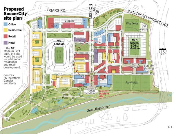 SoccerCity investors take on lead developer role for first time with Mission Valley project