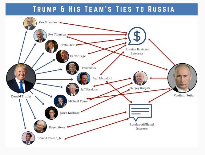 Democratic Rep. Eric Swalwell (D-Dublin) created a webpage detailing the Trump administrations ties to Russia. (Office of Rep. Eric Swalwell)