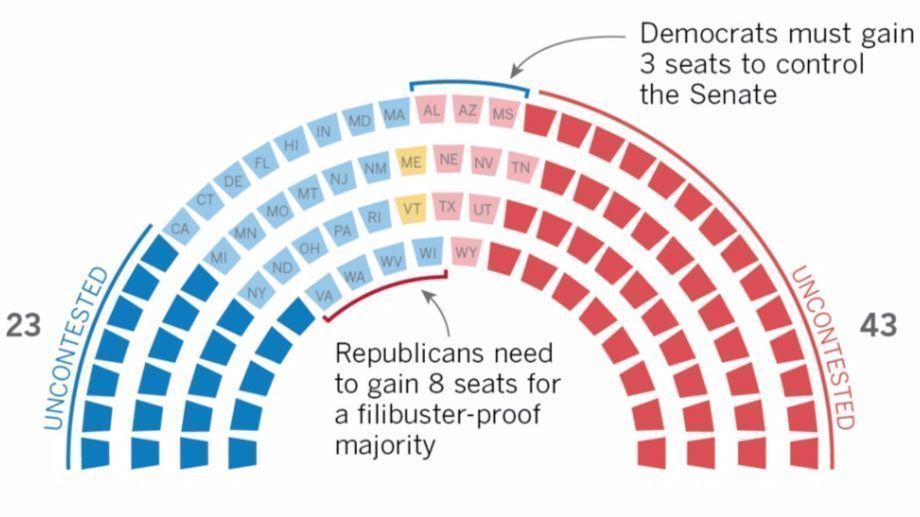 Heres Why The Senate Election Will Be Crucial For President - Us senate projection map