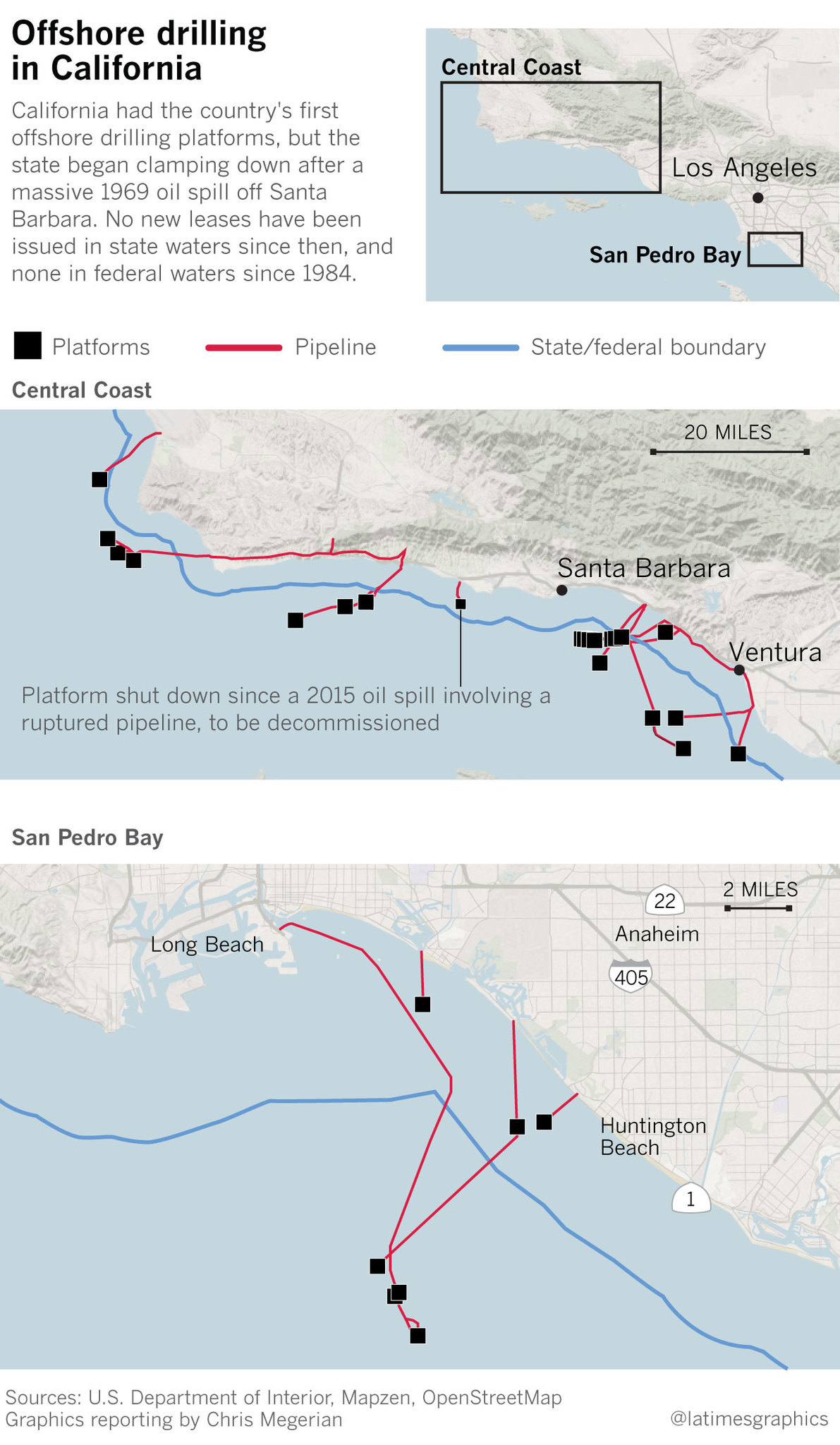 Offshore drilling in California