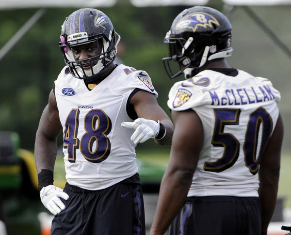 Looking at eight returning Ravens who will factor into position battles