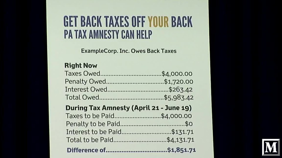 Fast facts owe back taxes today is the end of pas tax amnesty fast facts owe back taxes today is the end of pas tax amnesty program lehigh valley business cycle ccuart Image collections