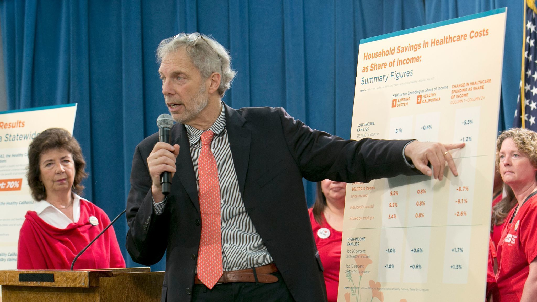 latimes.com - Robert Pollin - Single-payer healthcare for California is, in fact, very doable