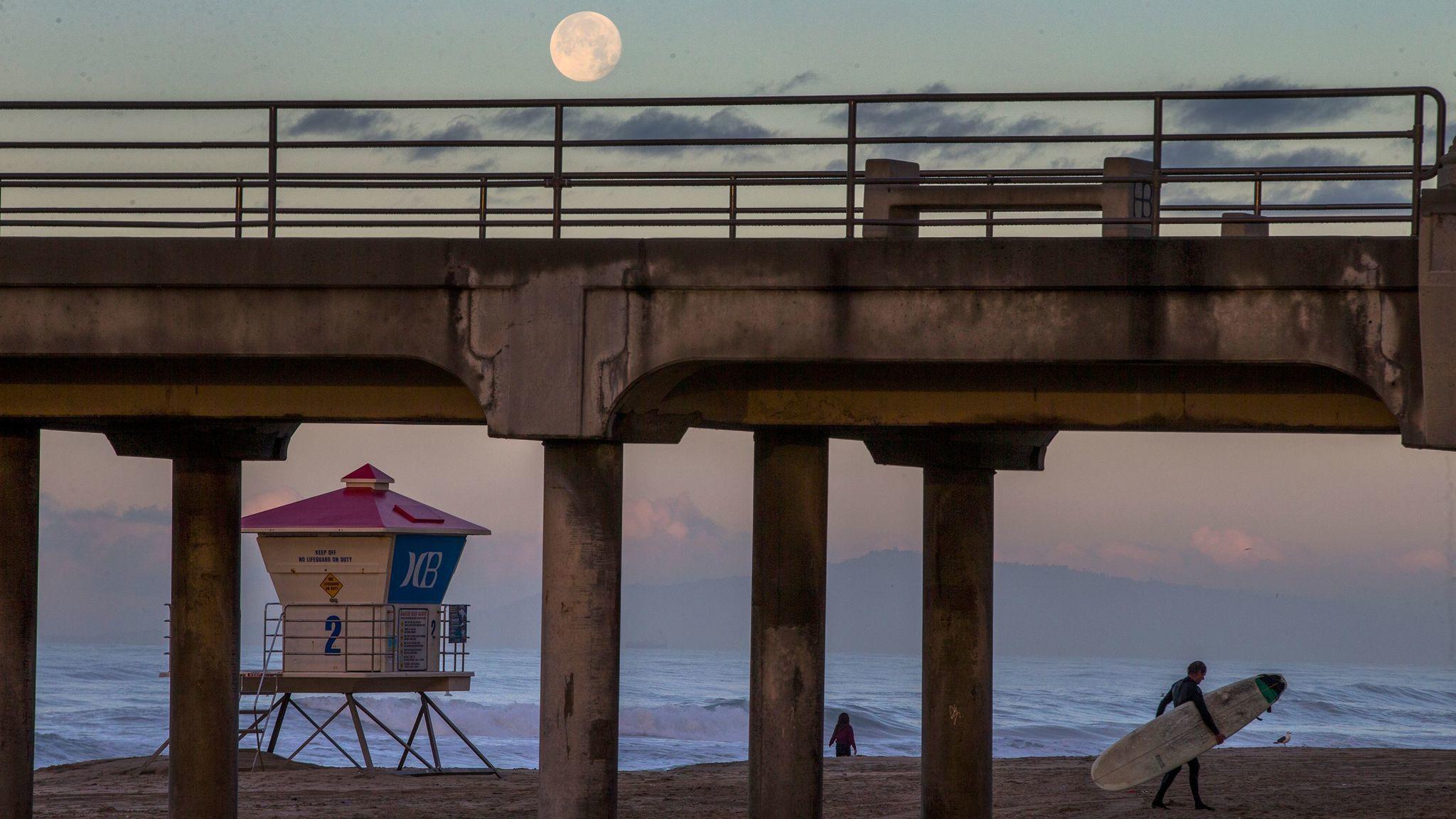 City Of Huntington Beach Planning Commission