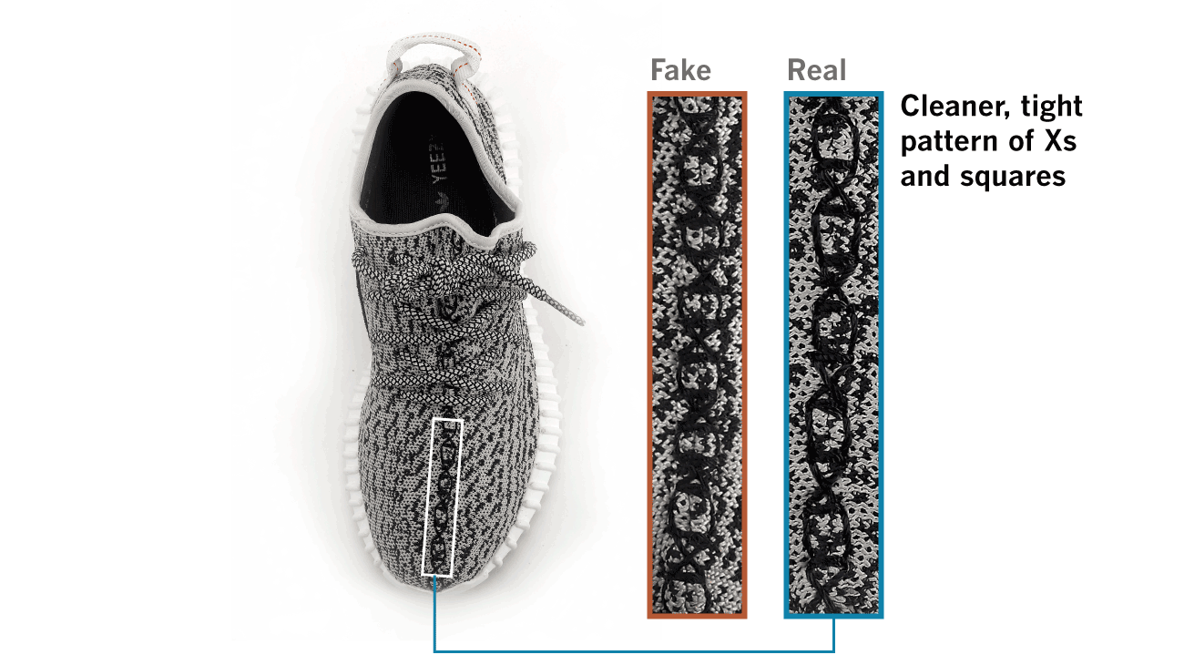 5b4ecef0ff02 ... Adidas Yeezy has become so sophisticated that even some of the most  astute fans can t tell the difference between a well-made fake and the real  deal.