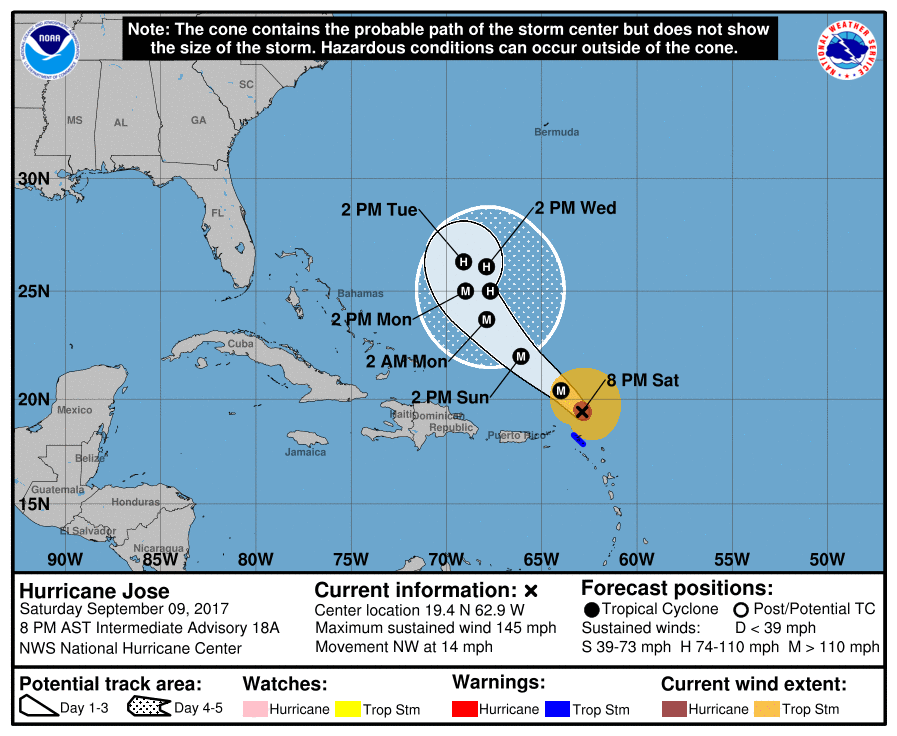 Hurricane Jose expected to weaken as it pulls away from islands in