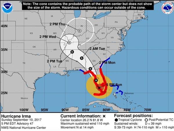 National Hurricane Center's current forecast map for Irma (National Hurricane Center)