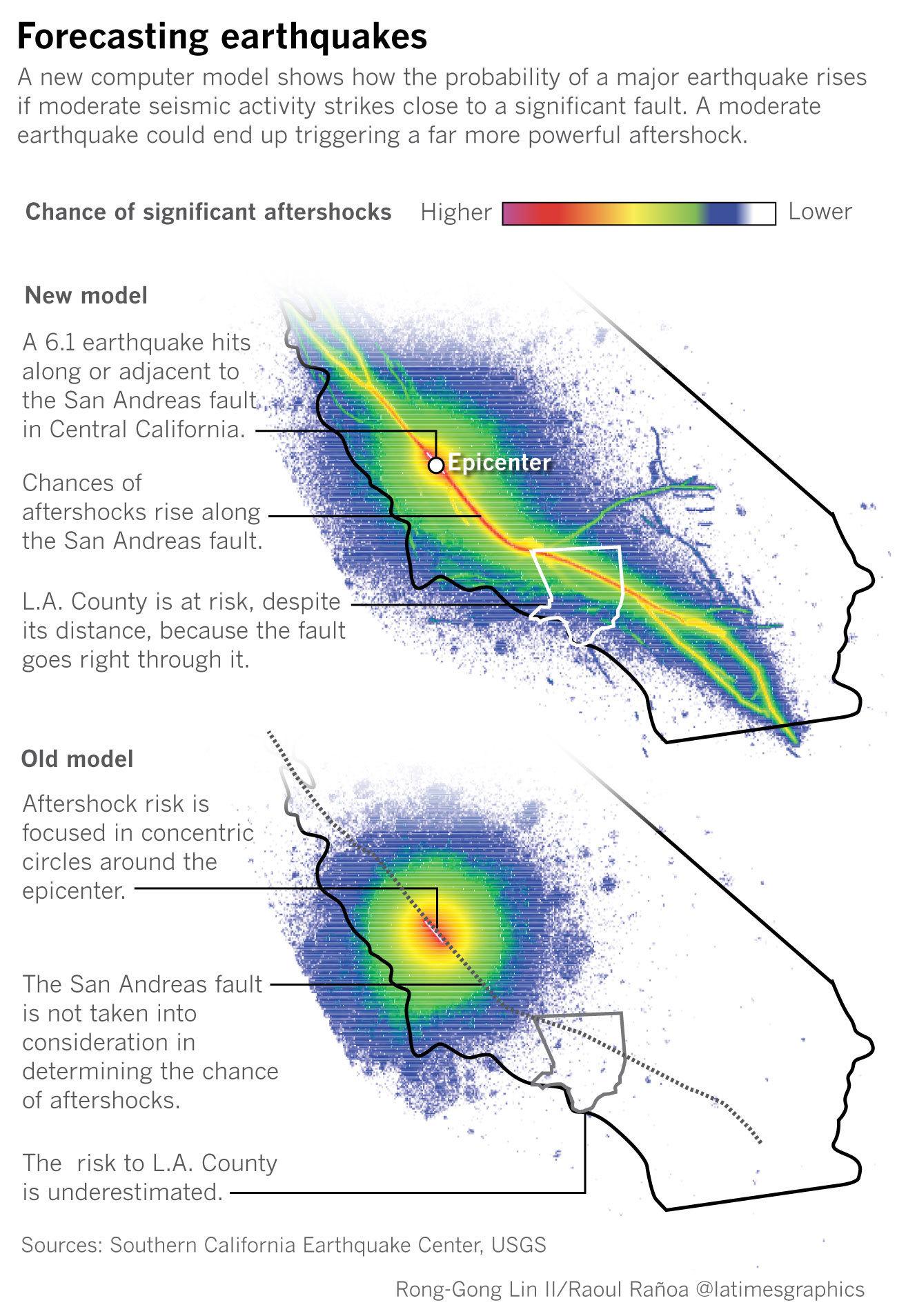Seismologists Hope To Create Earthquake Forecasts For California