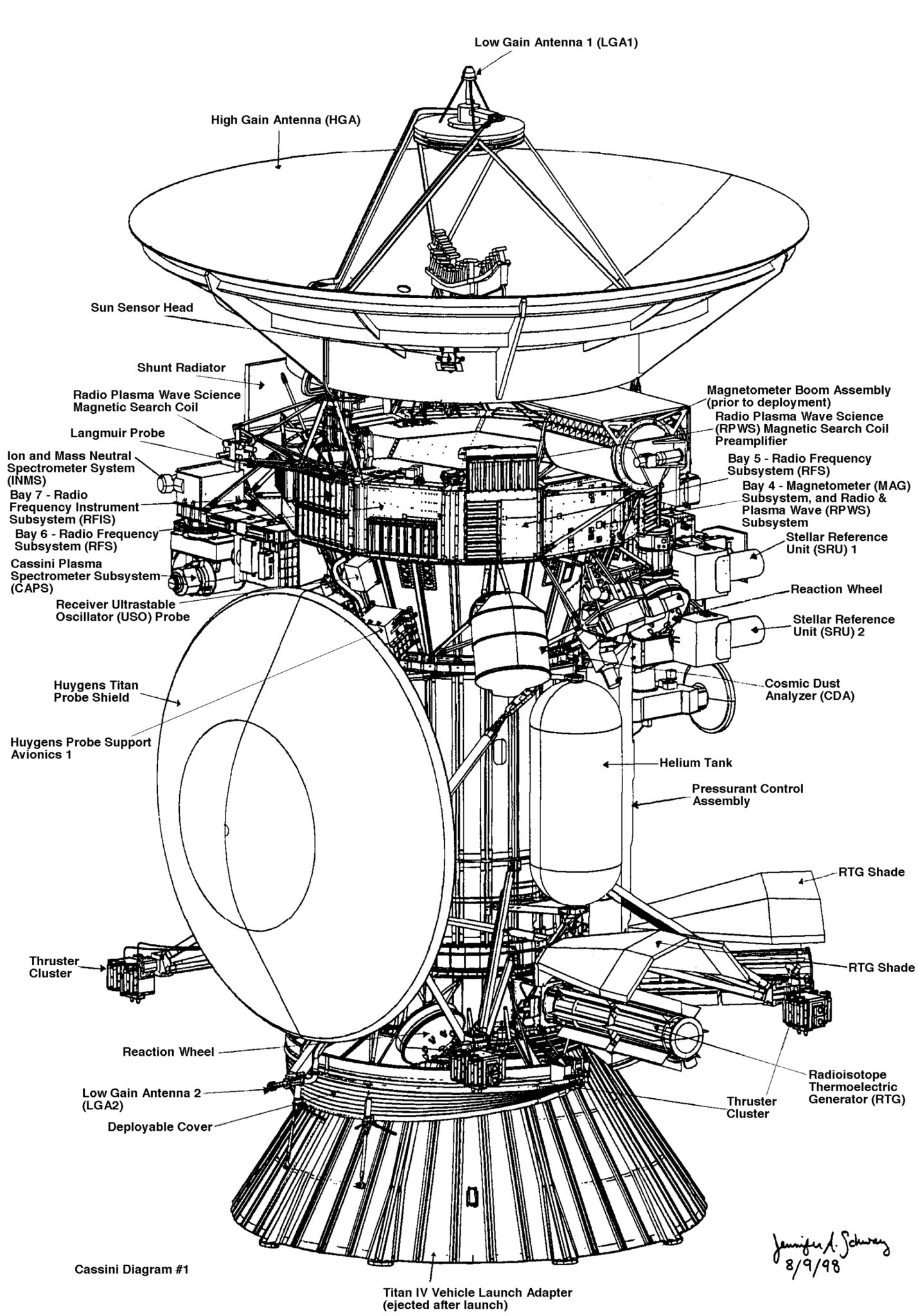 A diagram of the Cassini spacecraft and Huygens probe.