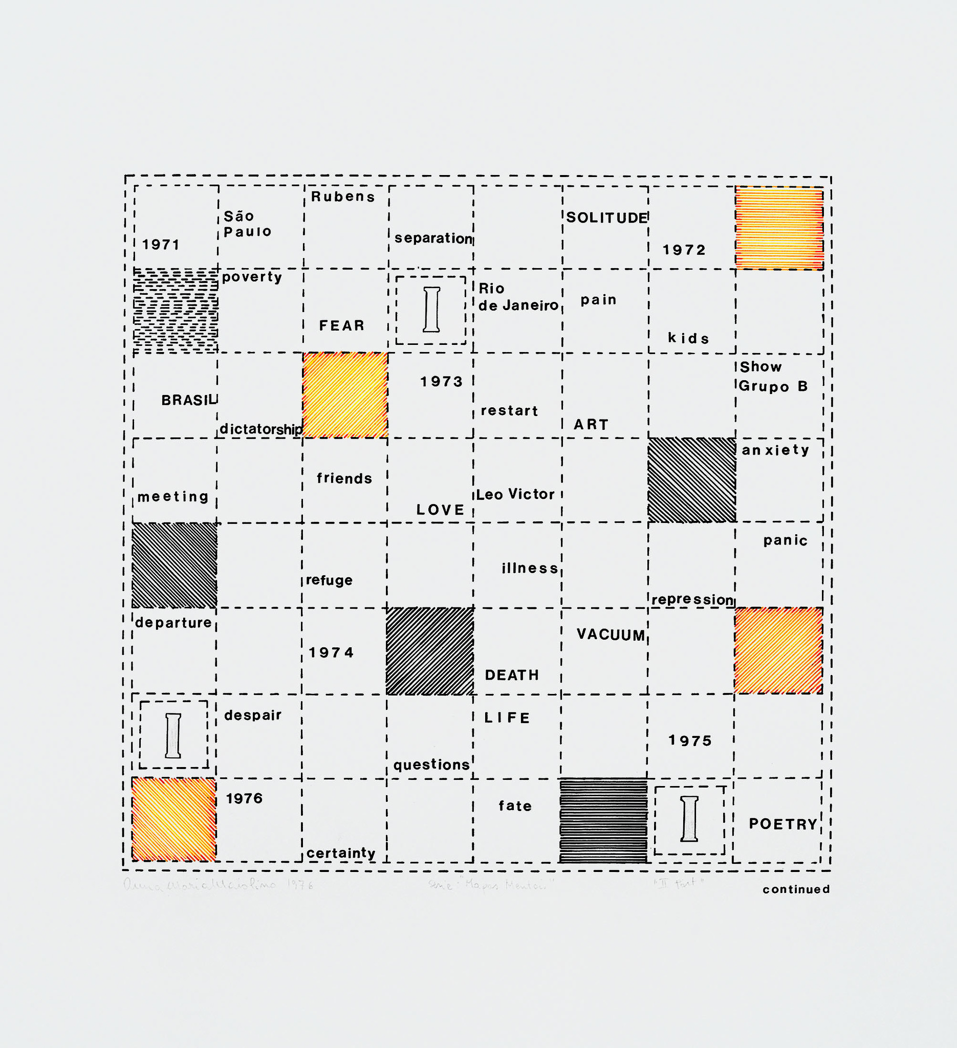 """""""Capitulo II,"""" 1976/1999 from the """"Mental Maps"""" series by Anna Maria Maiolino"""