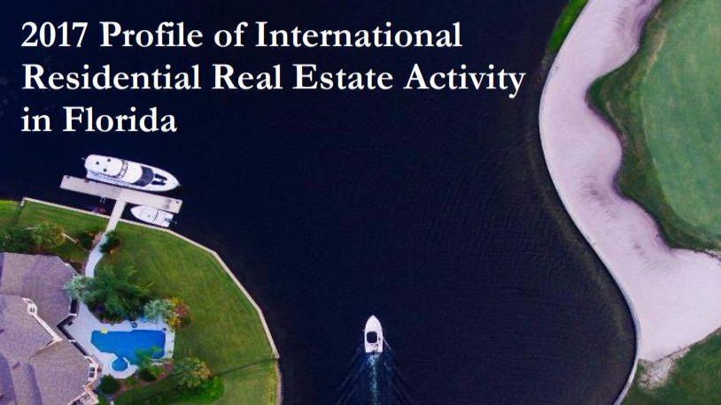 Internation Buyer Profile
