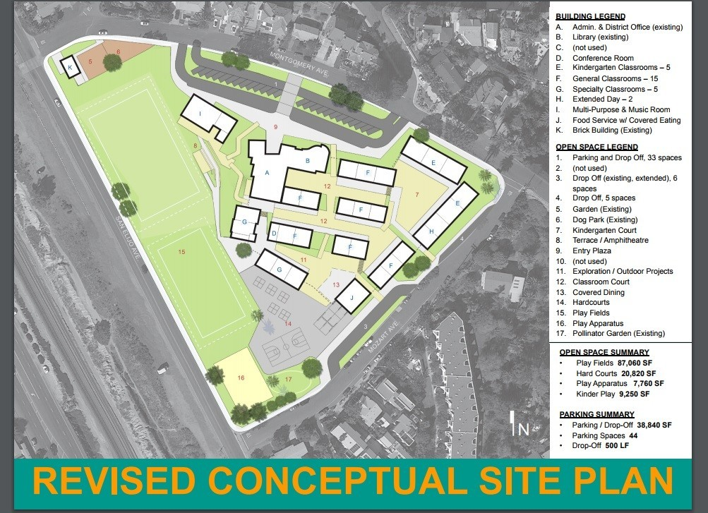 Cardiff School re-design