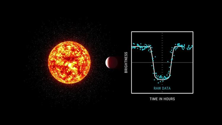 Animation: Distant Exoplanet Transiting Its Star