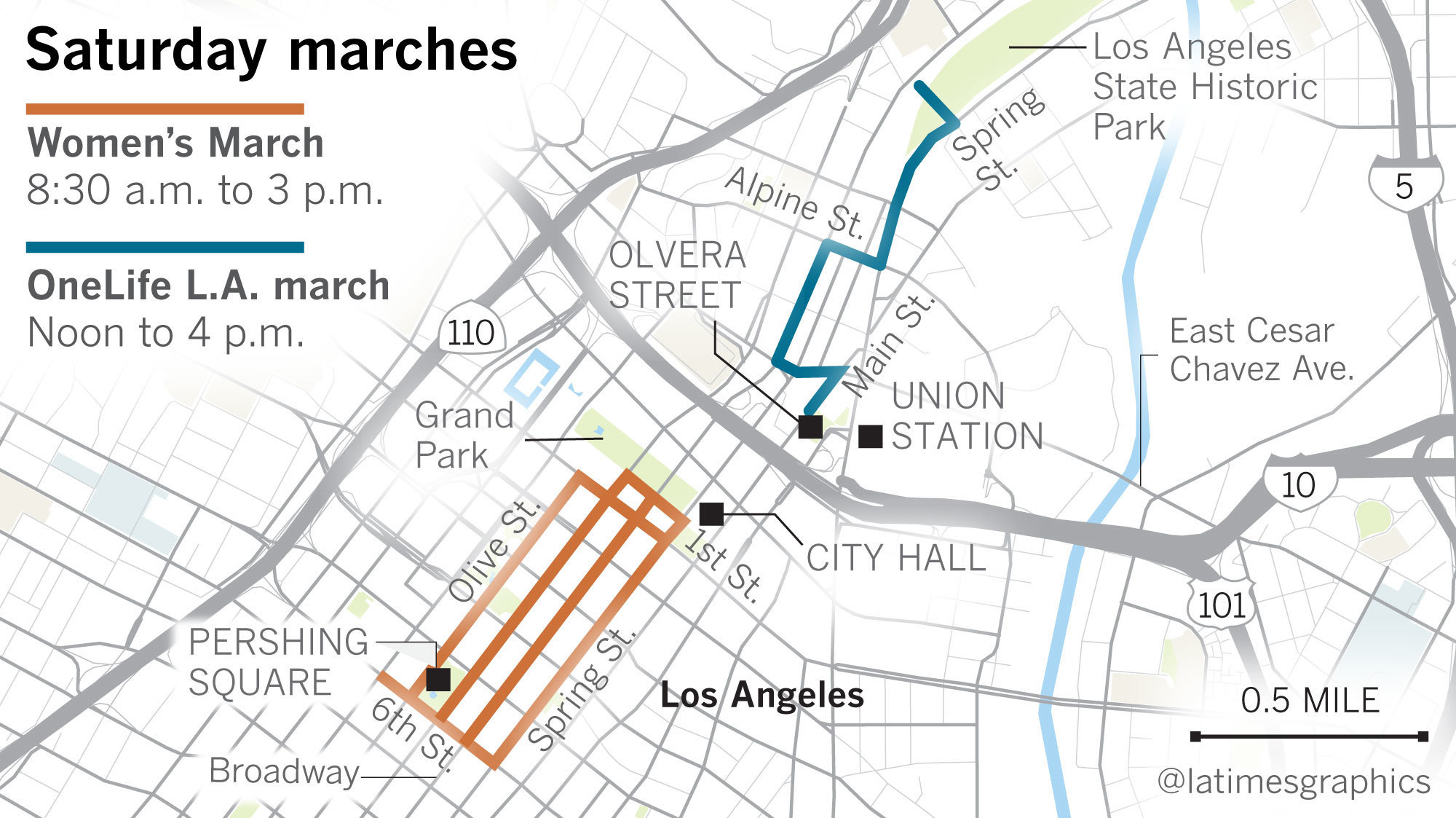 What you need to know about the Womens March in LA