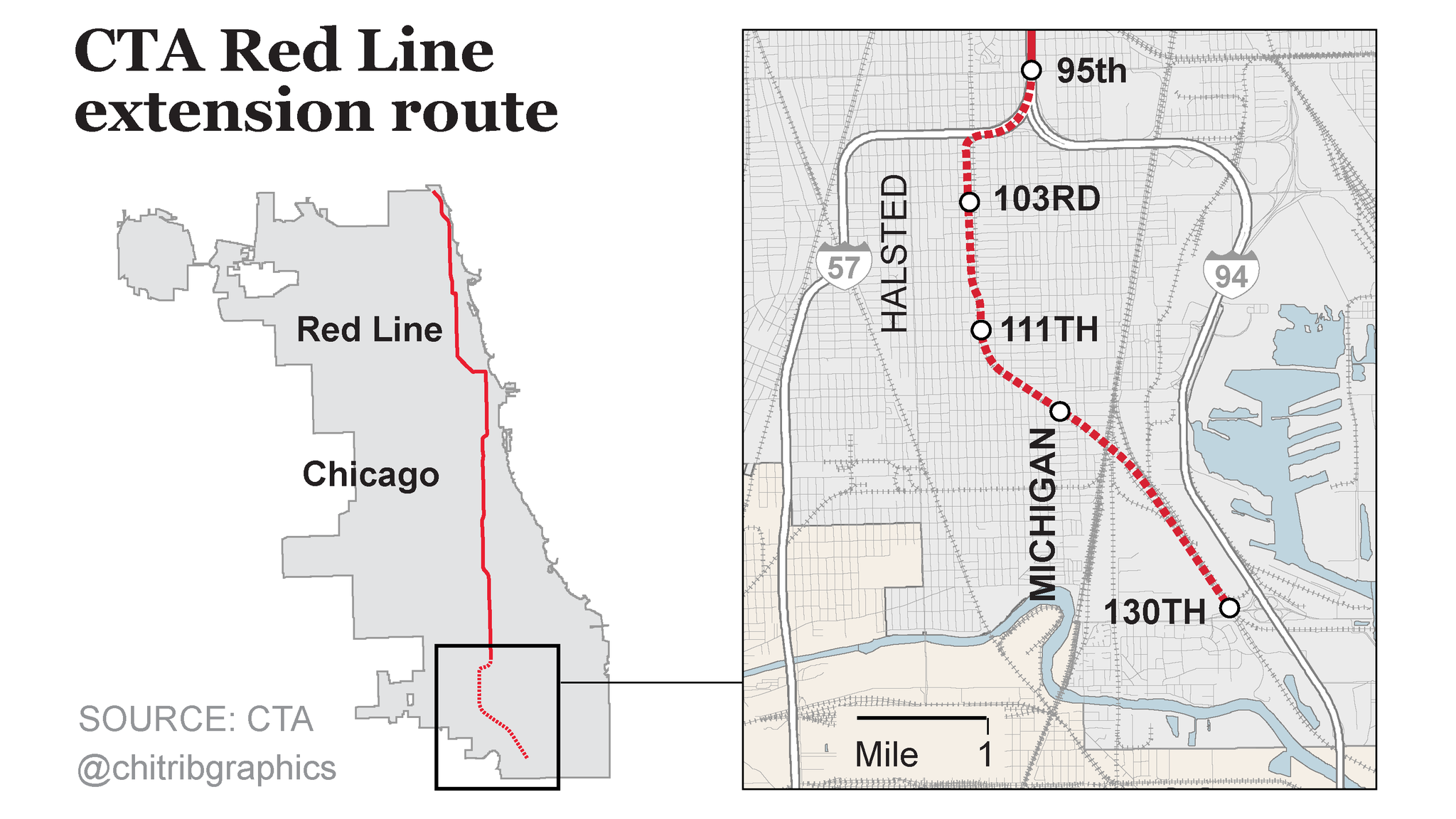 Map Red Line extension route Chicago Tribune