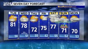 Chicago Weather: Temps in 70s ... finally!