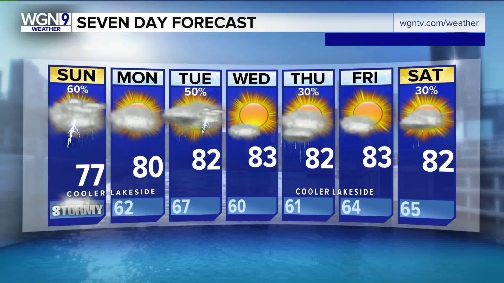 Ct Heavy Rain Returns Sunday Expect Weather Thunderstorms