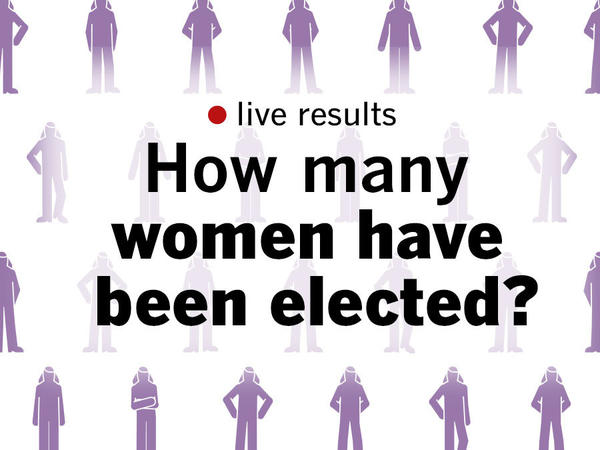 How many women won?