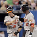 J.J. Hardy, Adam Jones