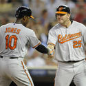Adam Jones, Jim Thome