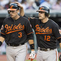Ryan Flaherty, Mark Reynolds