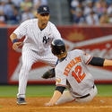 Mark Reynolds, Derek Jeter