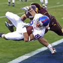 Insight Bowl: Kansas 42, Minnesota 21
