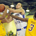 Coppin State vs. Bethune-Cookman