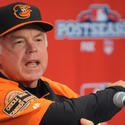 AL Manager: Buck Showalter