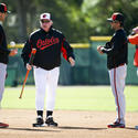 Buck Showalter, Chris Davis, Brian Roberts