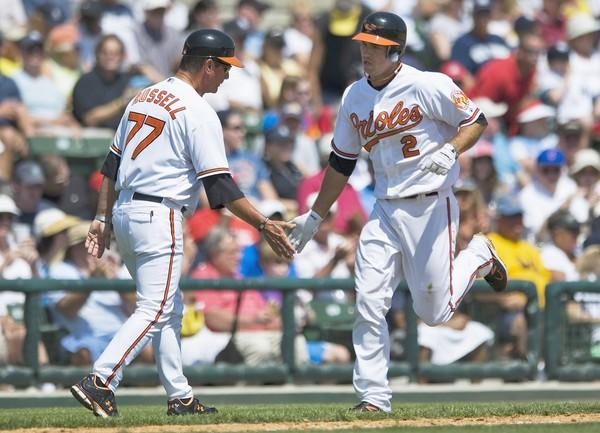 Orioles third base coach John Russell, left, congratulates J.J. Hardy after his solo home run off Yankees pitcher Joba Chamberlain during the fourth inning.