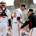 Buck Showalter, Chris Tillman