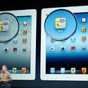 The new iPad -- retina display