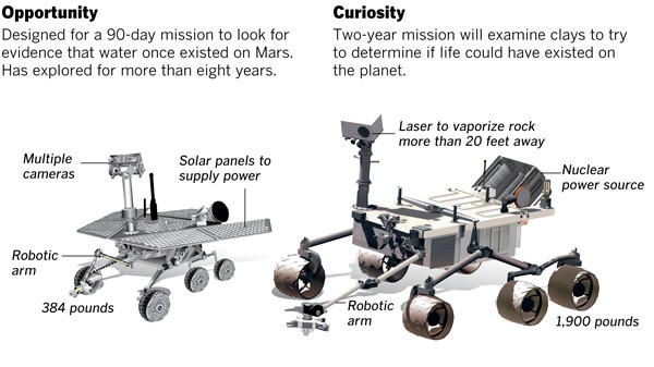 mars rover opportunity facts - photo #42
