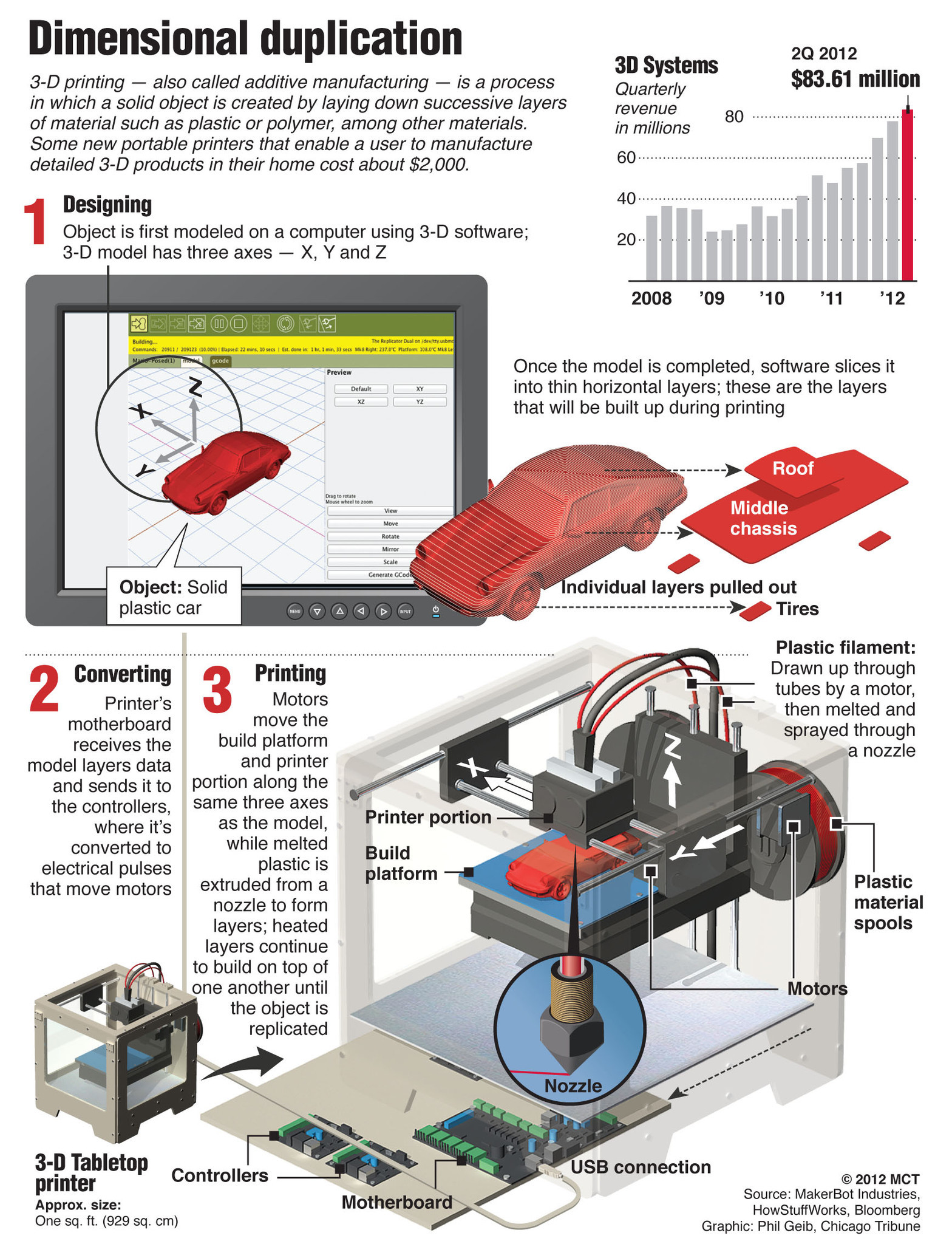 GRAPHIC: 3-D Printing, How It Works - Hartford Courant