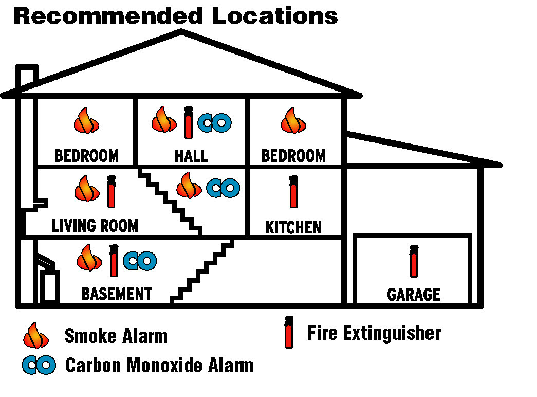 Nec Smoke Detector Placement Diagram Smoke Alarms And Carbon