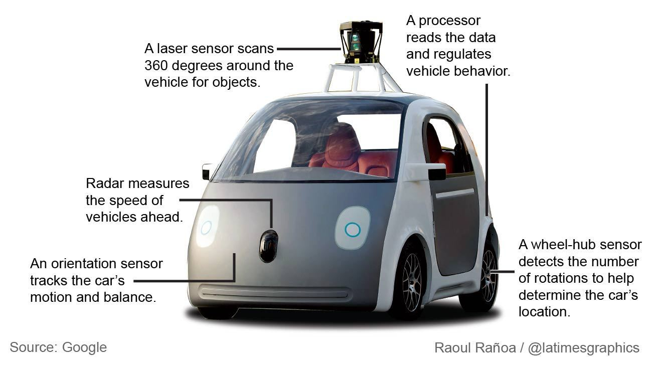 Google Relax Car Dealers Don T Fear Self Driving Cars
