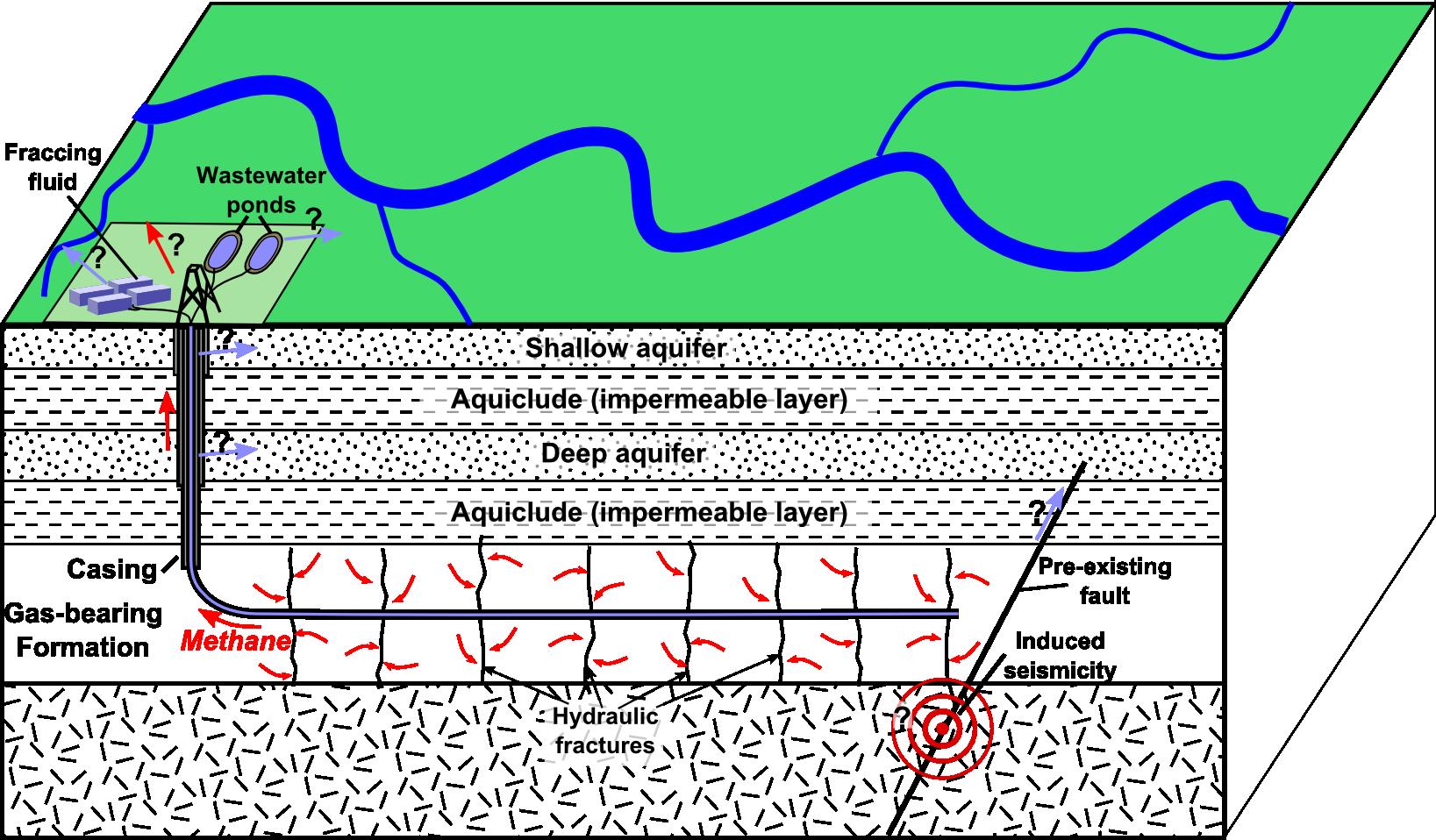 Hypnosis increase clitoris sensasion